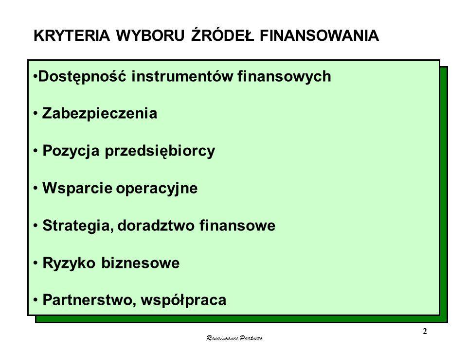 Renaissance Partners 2 Dostępność instrumentów finansowych Zabezpieczenia Pozycja przedsiębiorcy Wsparcie operacyjne Strategia, doradztwo finansowe Ry