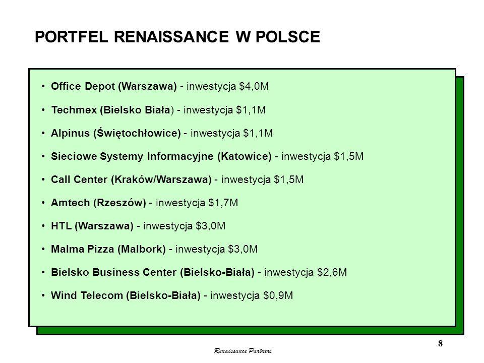 Renaissance Partners 8 PORTFEL RENAISSANCE W POLSCE Office Depot (Warszawa) - inwestycja $4,0M Techmex (Bielsko Biała) - inwestycja $1,1M Alpinus (Świ