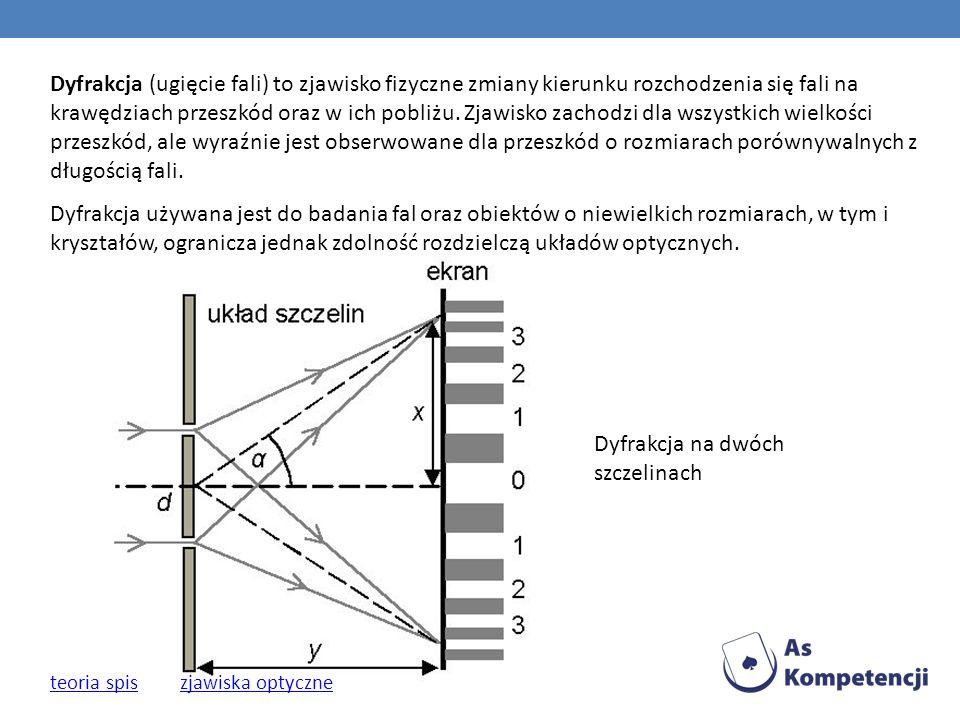 Dyfrakcja (ugięcie fali) to zjawisko fizyczne zmiany kierunku rozchodzenia się fali na krawędziach przeszkód oraz w ich pobliżu. Zjawisko zachodzi dla