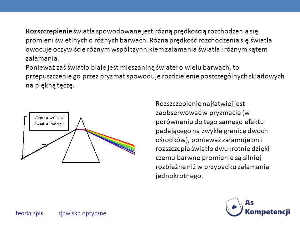 Rozszczepienie światła spowodowane jest różną prędkością rozchodzenia się promieni świetlnych o różnych barwach. Różna prędkość rozchodzenia się świat