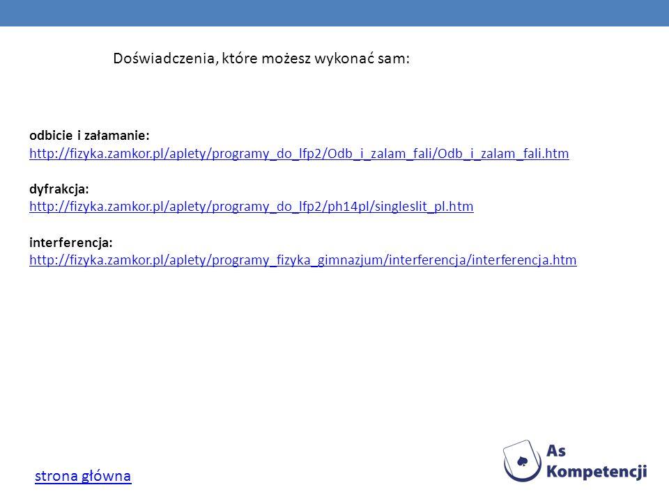odbicie i załamanie: http://fizyka.zamkor.pl/aplety/programy_do_lfp2/Odb_i_zalam_fali/Odb_i_zalam_fali.htm dyfrakcja: http://fizyka.zamkor.pl/aplety/p