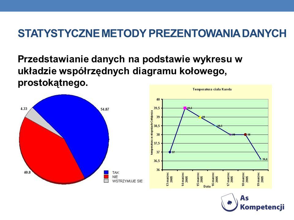 STATYSTYCZNE METODY PREZENTOWANIA DANYCH Przedstawianie danych na podstawie wykresu w układzie współrzędnych diagramu kołowego, prostokątnego.