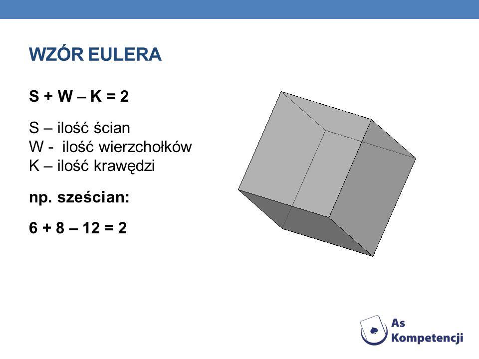 WZÓR EULERA S + W – K = 2 S – ilość ścian W - ilość wierzchołków K – ilość krawędzi np. sześcian: 6 + 8 – 12 = 2