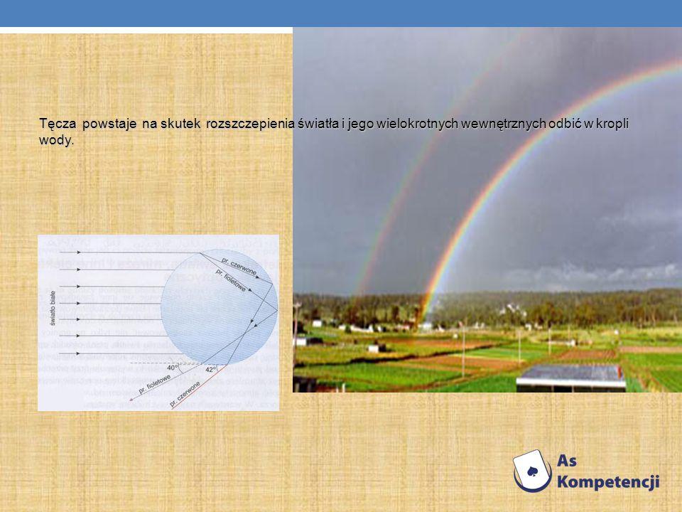 Tęcza jest jednym z efektowniejszych zjawisk optycznych w atmosferze.