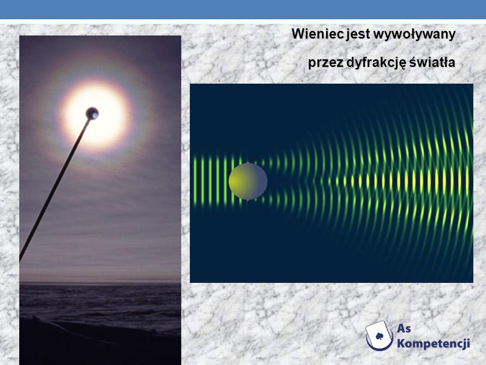 ZORZA POLARNA Jest ona jednym z najpiękniejszych zjawisk optycznych zachodzących w przyrodzie.