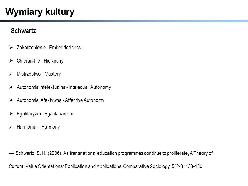 Zakorzenienie - Embeddedness Chierarchia - Hierarchy Mistrzostwo - Mastery Autonomia intelektualna - Intelecuall Autonomy Autonomia Afektywna - Affect