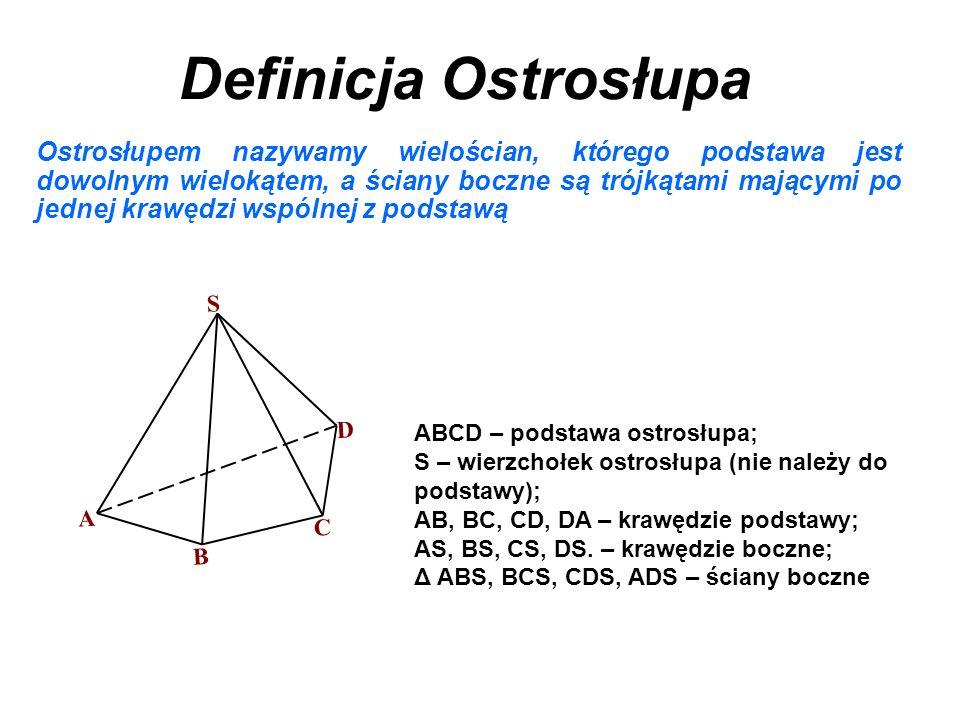 Definicja Ostrosłupa Ostrosłupem nazywamy wielościan, którego podstawa jest dowolnym wielokątem, a ściany boczne są trójkątami mającymi po jednej kraw