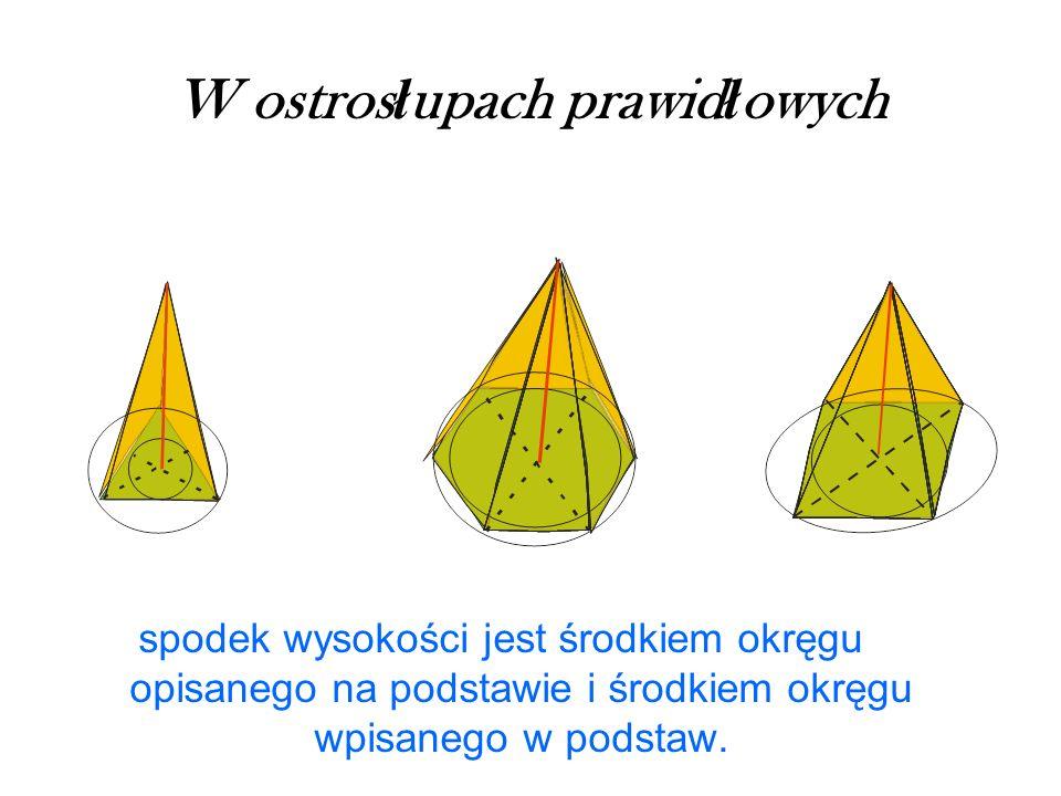 W ostros ł upach prawid ł owych spodek wysokości jest środkiem okręgu opisanego na podstawie i środkiem okręgu wpisanego w podstaw.