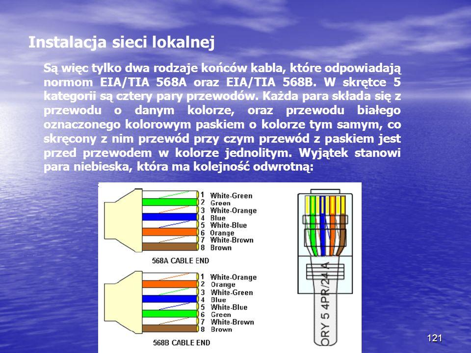 121 Instalacja sieci lokalnej Są więc tylko dwa rodzaje końców kabla, które odpowiadają normom EIA/TIA 568A oraz EIA/TIA 568B. W skrętce 5 kategorii s