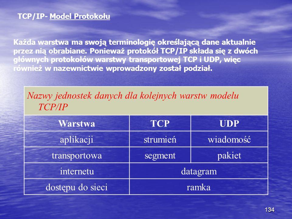 134 TCP/IP- Model Protokołu Każda warstwa ma swoją terminologię określającą dane aktualnie przez nią obrabiane. Ponieważ protokół TCP/IP składa się z