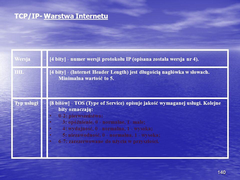 140 TCP/IP- Warstwa Internetu Wersja-[4 bity] - numer wersji protokołu IP (opisana została wersja nr 4). IHL-[4 bity] - (Internet Header Length) jest