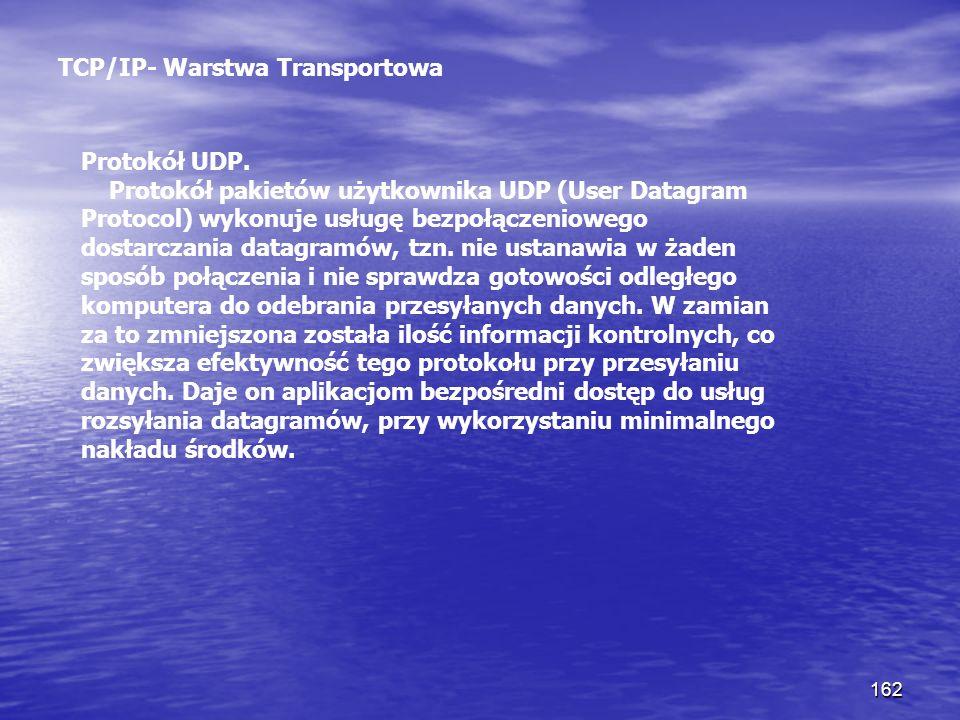 162 TCP/IP- Warstwa Transportowa Protokół UDP. Protokół pakietów użytkownika UDP (User Datagram Protocol) wykonuje usługę bezpołączeniowego dostarczan