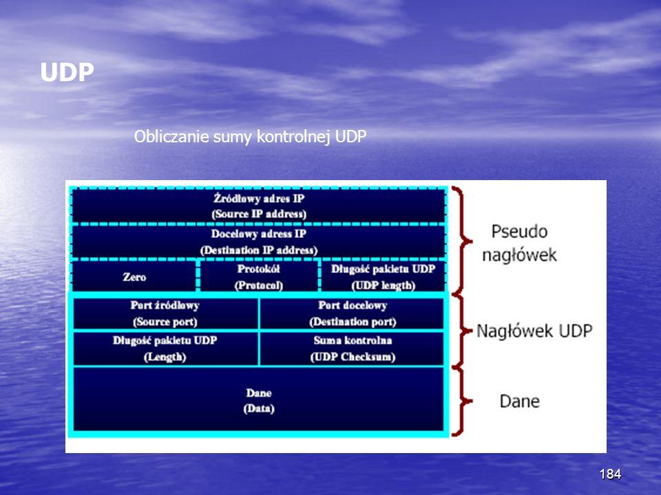 184 UDP Obliczanie sumy kontrolnej UDP