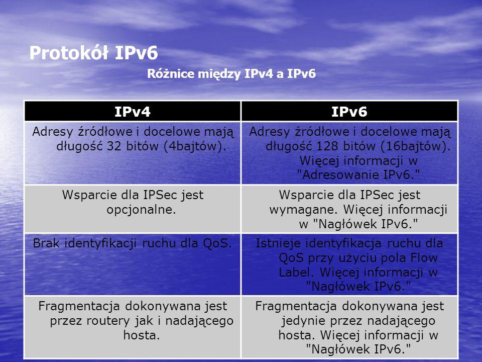 192 Protokół IPv6 Różnice między IPv4 a IPv6 IPv4IPv6 Adresy źródłowe i docelowe mają długość 32 bitów (4bajtów). Adresy źródłowe i docelowe mają dług