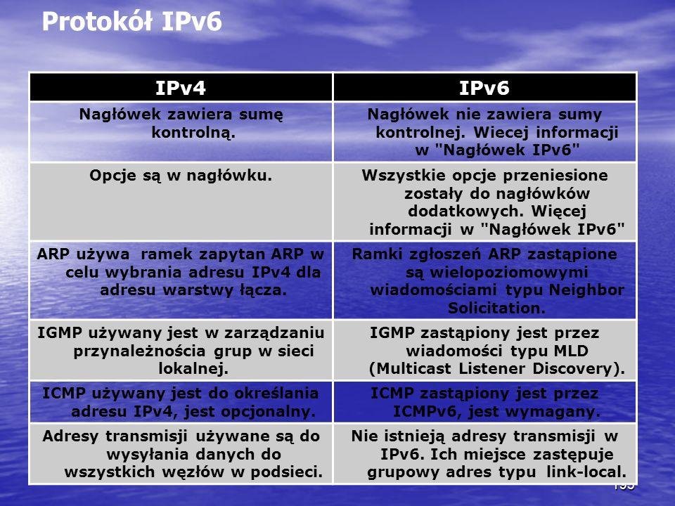 193 Protokół IPv6 IPv4IPv6 Nagłówek zawiera sumę kontrolną. Nagłówek nie zawiera sumy kontrolnej. Wiecej informacji w