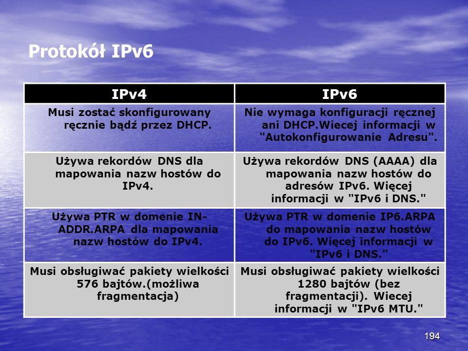 194 Protokół IPv6 IPv4IPv6 Musi zostać skonfigurowany ręcznie bądź przez DHCP. Nie wymaga konfiguracji ręcznej ani DHCP.Wiecej informacji w