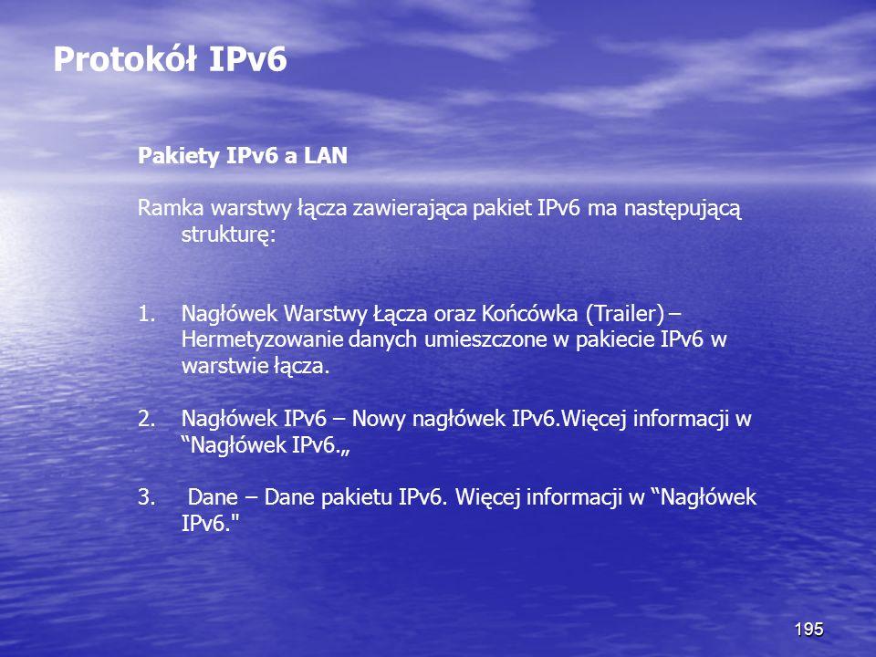 195 Protokół IPv6 Pakiety IPv6 a LAN Ramka warstwy łącza zawierająca pakiet IPv6 ma następującą strukturę: 1.Nagłówek Warstwy Łącza oraz Końcówka (Tra