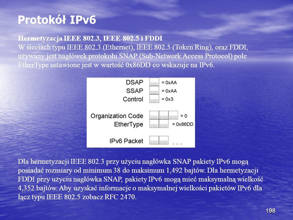 198 Protokół IPv6 Hermetyzacja IEEE 802.3, IEEE 802.5 i FDDI W sieciach typu IEEE 802.3 (Ethernet), IEEE 802.5 (Token Ring), oraz FDDI, używany jest n