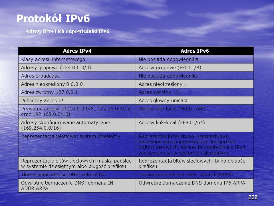 228 Protokół IPv6 Adresy IPv4 i ich odpowiedniki IPv6 Adres IPv4Adres IPv6 Klasy adresu internetowegoNie posiada odpowiednika Adresy grupowe (224.0.0.