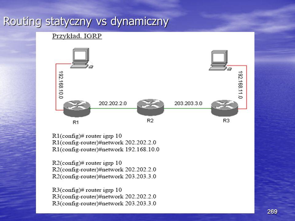 269 Routing statyczny vs dynamiczny