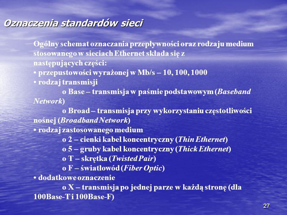 27 Oznaczenia standardów sieci Ogólny schemat oznaczania przepływności oraz rodzaju medium stosowanego w sieciach Ethernet składa się z następujących