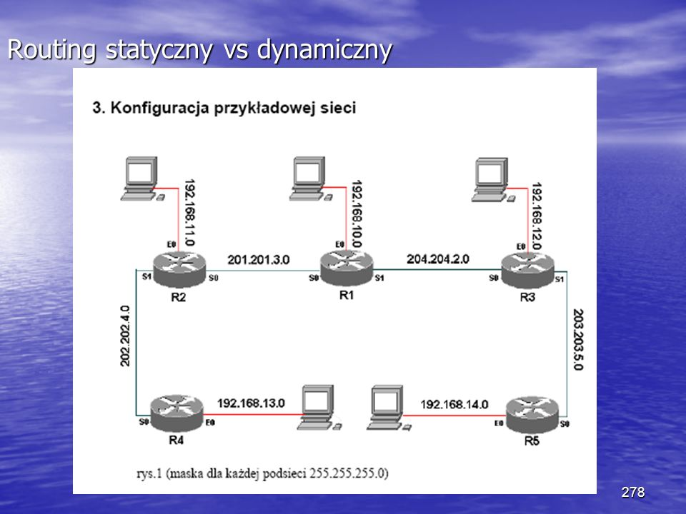278 Routing statyczny vs dynamiczny