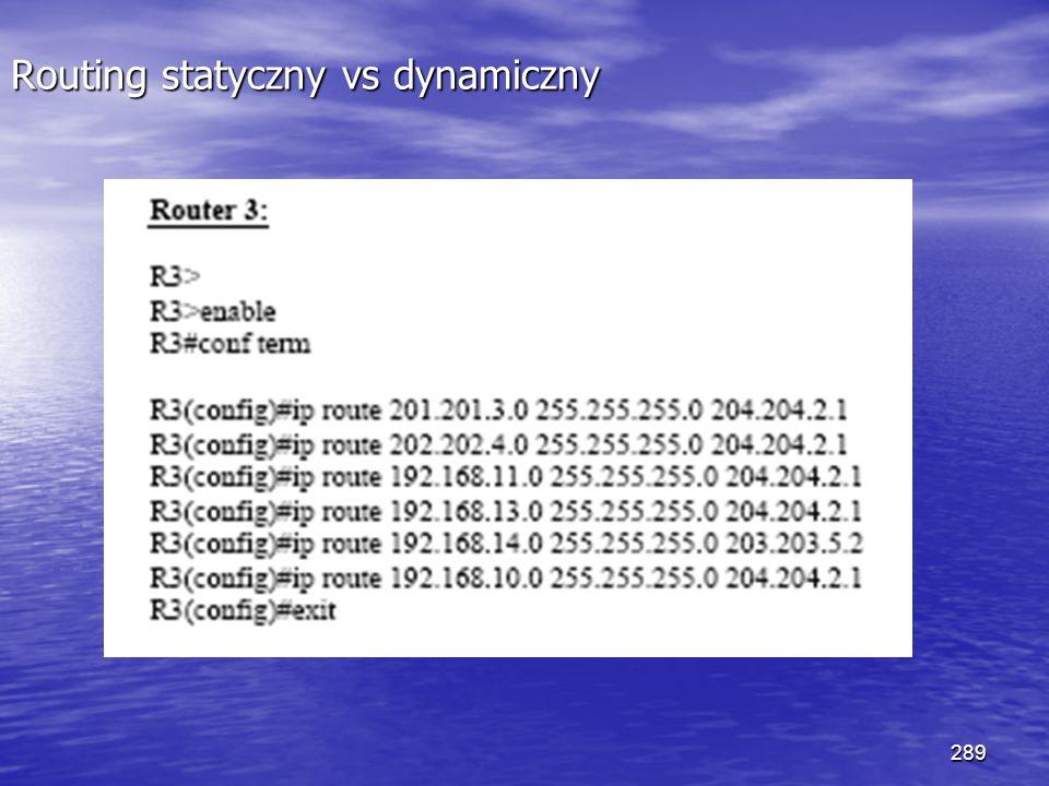 289 Routing statyczny vs dynamiczny