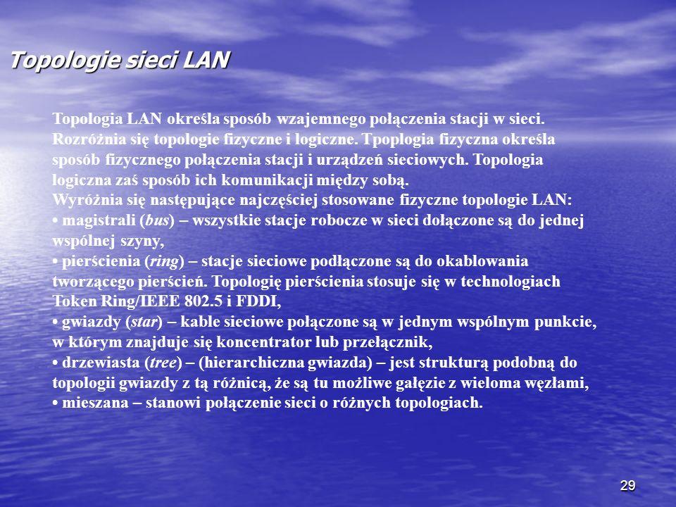 29 Topologie sieci LAN Topologia LAN określa sposób wzajemnego połączenia stacji w sieci. Rozróżnia się topologie fizyczne i logiczne. Tpoplogia fizyc