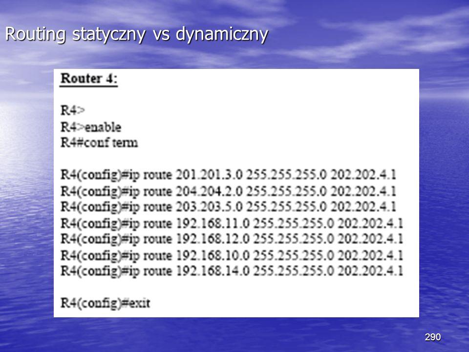 290 Routing statyczny vs dynamiczny