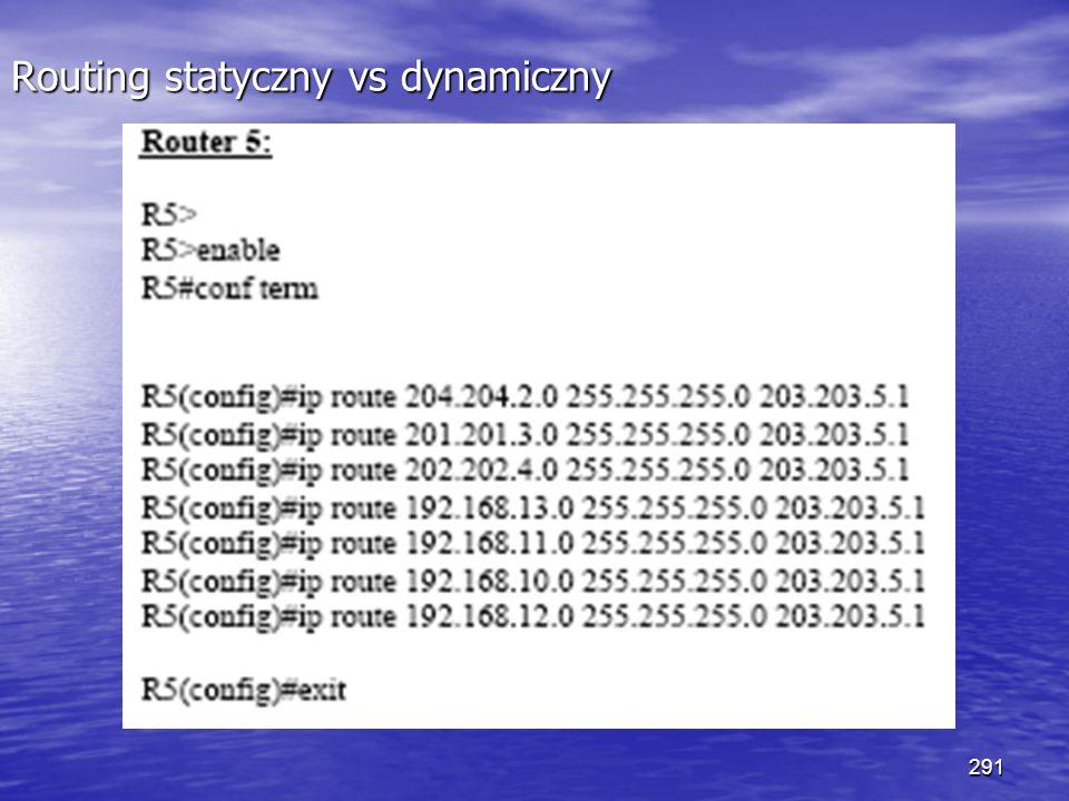 291 Routing statyczny vs dynamiczny