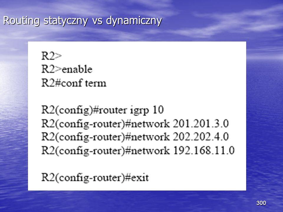 300 Routing statyczny vs dynamiczny