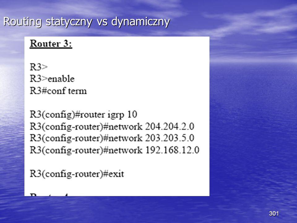 301 Routing statyczny vs dynamiczny