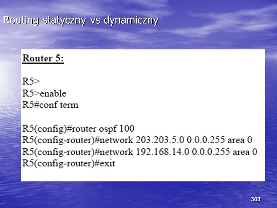 308 Routing statyczny vs dynamiczny