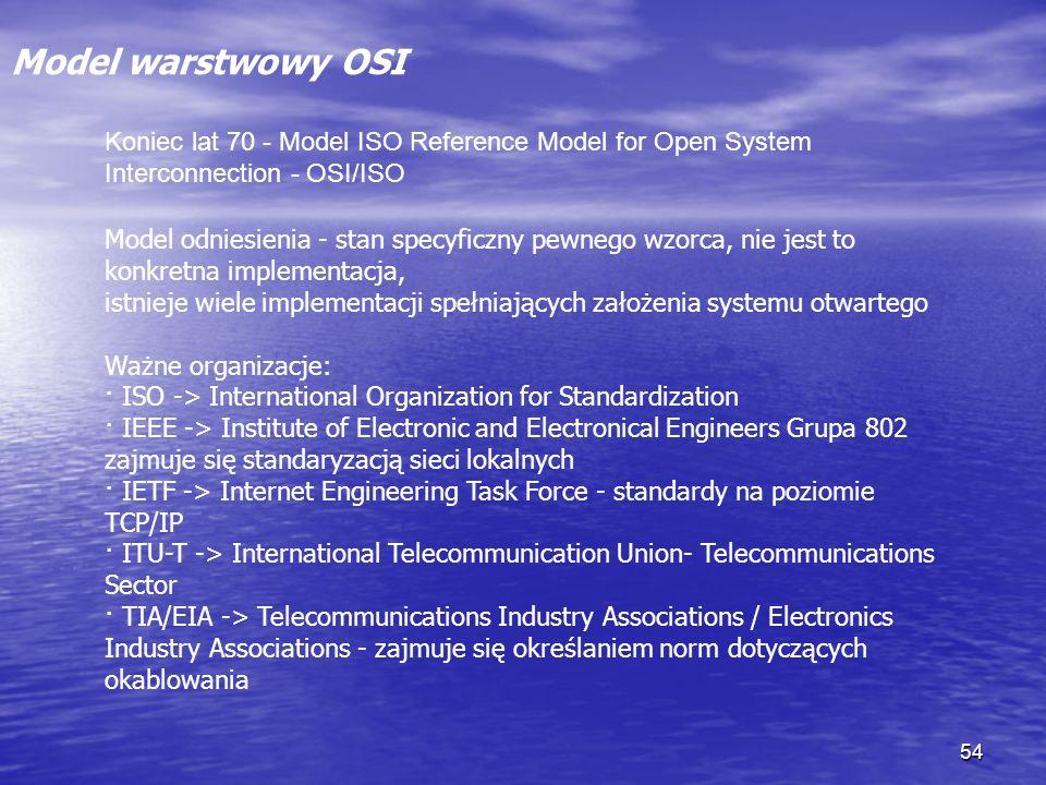 54 Model warstwowy OSI Koniec lat 70 - Model ISO Reference Model for Open System Interconnection - OSI/ISO Model odniesienia - stan specyficzny pewneg