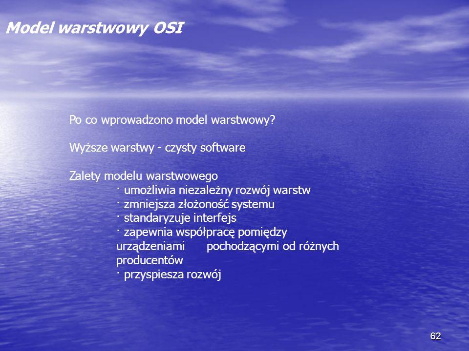 62 Model warstwowy OSI Po co wprowadzono model warstwowy? Wyższe warstwy - czysty software Zalety modelu warstwowego · umożliwia niezależny rozwój war
