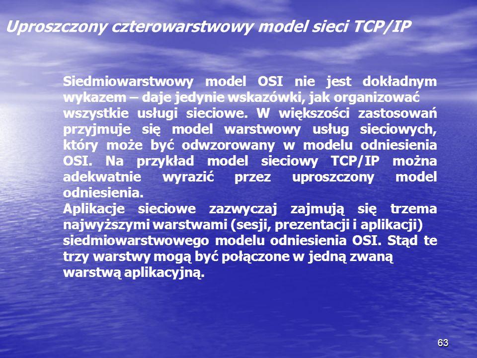 63 Uproszczony czterowarstwowy model sieci TCP/IP Siedmiowarstwowy model OSI nie jest dokładnym wykazem – daje jedynie wskazówki, jak organizować wszy