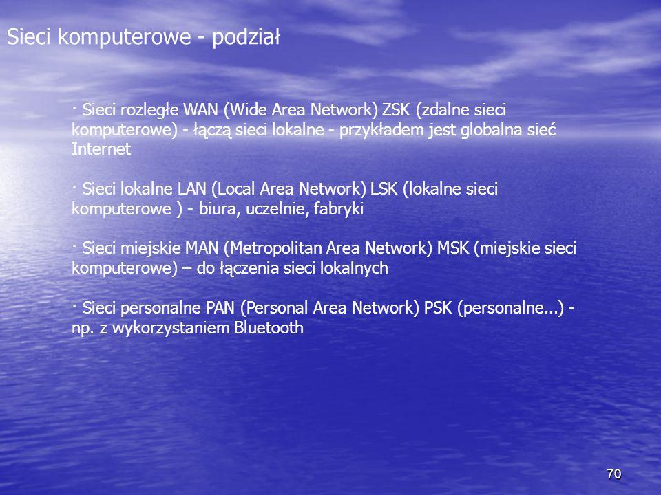 70 Sieci komputerowe - podział · Sieci rozległe WAN (Wide Area Network) ZSK (zdalne sieci komputerowe) - łączą sieci lokalne - przykładem jest globaln