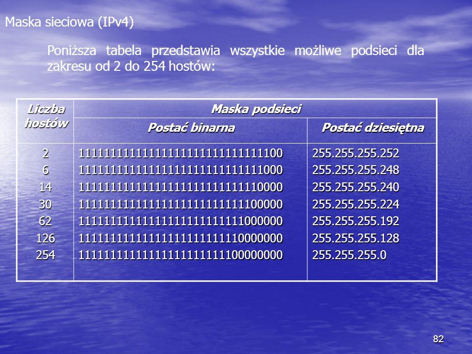 82 Maska sieciowa (IPv4) Poniższa tabela przedstawia wszystkie możliwe podsieci dla zakresu od 2 do 254 hostów: Liczba hostów Maska podsieci Postać bi