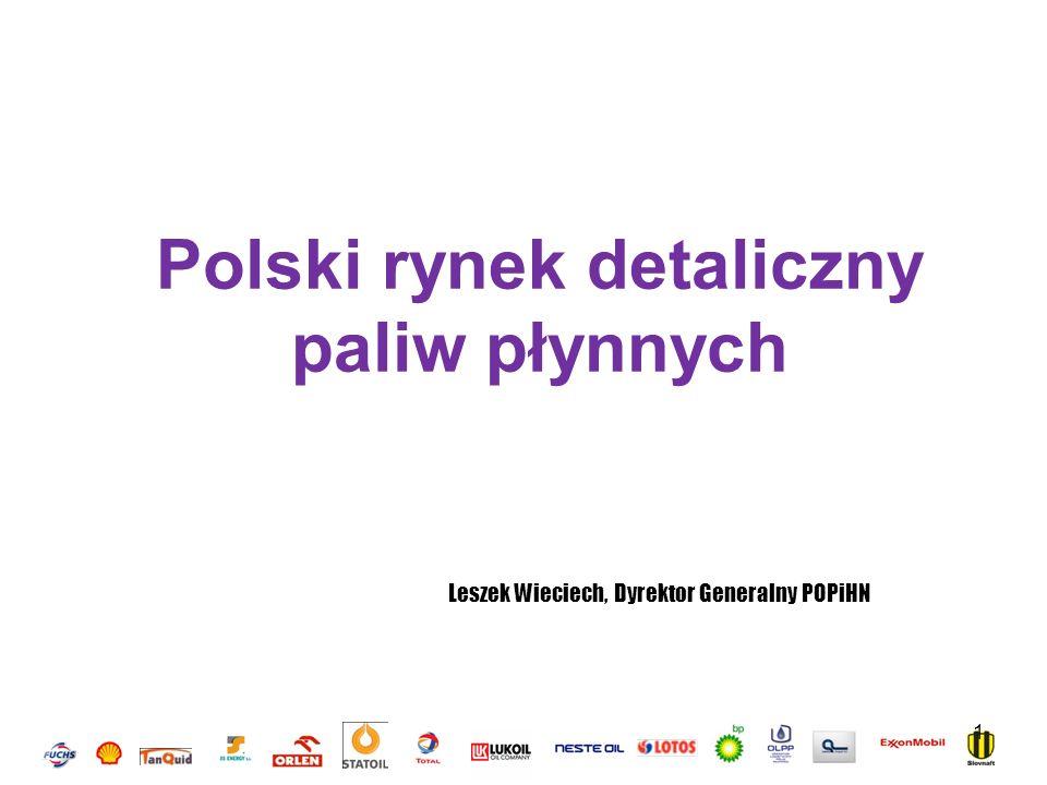 POPiHN Organizacja pracodawców, zrzeszająca 15 największych firm w Polsce działających w branży paliwowej: Rafinerie Terminale paliw i rurociągi Handel detaliczny i hurtowy Oleje smarowe Reprezentujemy polski sektor w Brukseli jako National Oil Industry Association Wpływy do budżetu z tytułu VAT i akcyzy (2010) – 34 013 mln PLN = 15% całości dochodów podatkowych budżetu państwa 2