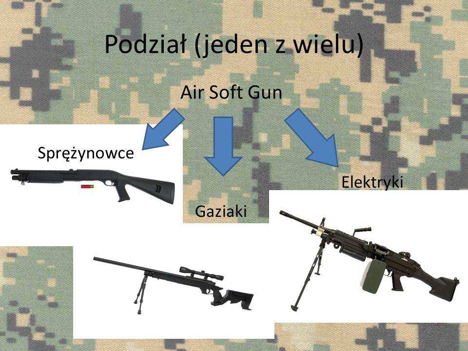 Podział (jeden z wielu) Air Soft Gun Gaziaki Elektryki Sprężynowce