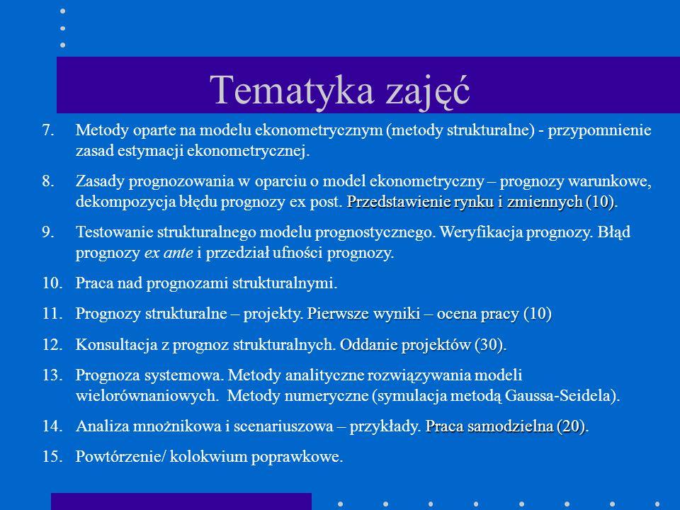 Tematyka zajęć 7.Metody oparte na modelu ekonometrycznym (metody strukturalne) - przypomnienie zasad estymacji ekonometrycznej. Przedstawienie rynku i