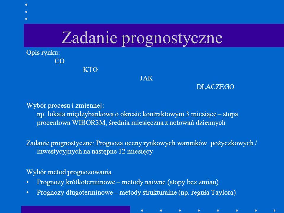 Zadanie prognostyczne Opis rynku: CO KTO JAK DLACZEGO Wybór procesu i zmiennej: np.