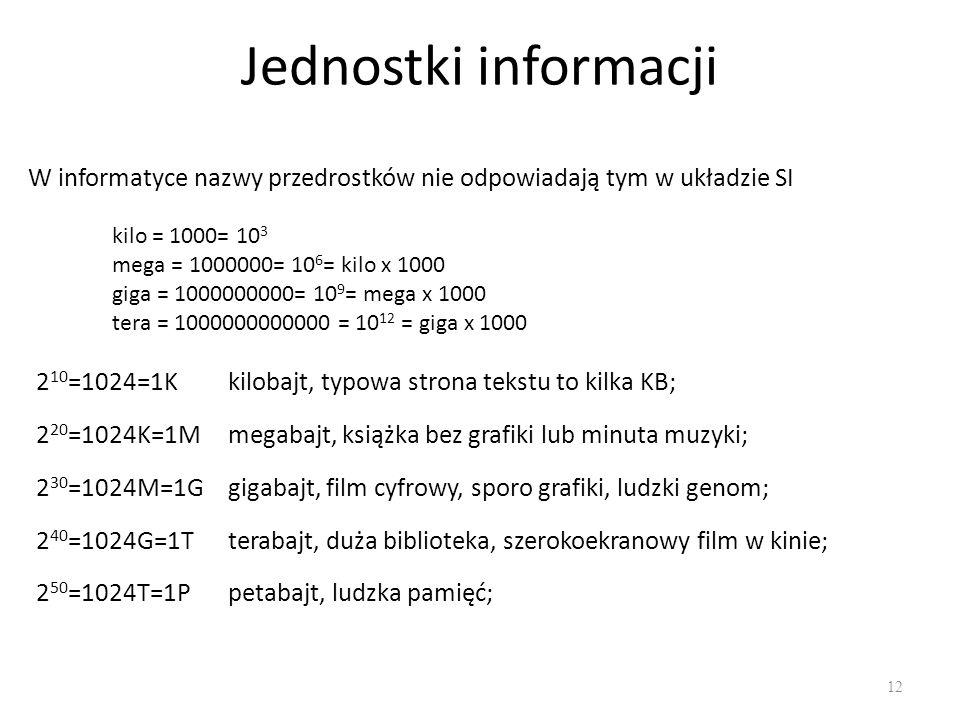 Jednostki informacji 12 W informatyce nazwy przedrostków nie odpowiadają tym w układzie SI kilo = 1000= 10 3 mega = 1000000= 10 6 = kilo x 1000 giga = 1000000000= 10 9 = mega x 1000 tera = 1000000000000 = 10 12 = giga x 1000 2 10 =1024=1Kkilobajt, typowa strona tekstu to kilka KB; 2 20 =1024K=1Mmegabajt, książka bez grafiki lub minuta muzyki; 2 30 =1024M=1Ggigabajt, film cyfrowy, sporo grafiki, ludzki genom; 2 40 =1024G=1Tterabajt, duża biblioteka, szerokoekranowy film w kinie; 2 50 =1024T=1Ppetabajt, ludzka pamięć;