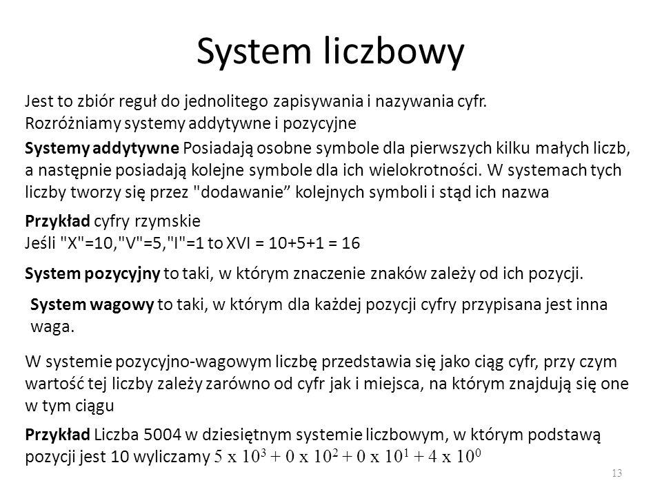 System liczbowy 13 Przykład cyfry rzymskie Jeśli X =10, V =5, I =1 to XVI = 10+5+1 = 16 Jest to zbiór reguł do jednolitego zapisywania i nazywania cyfr.
