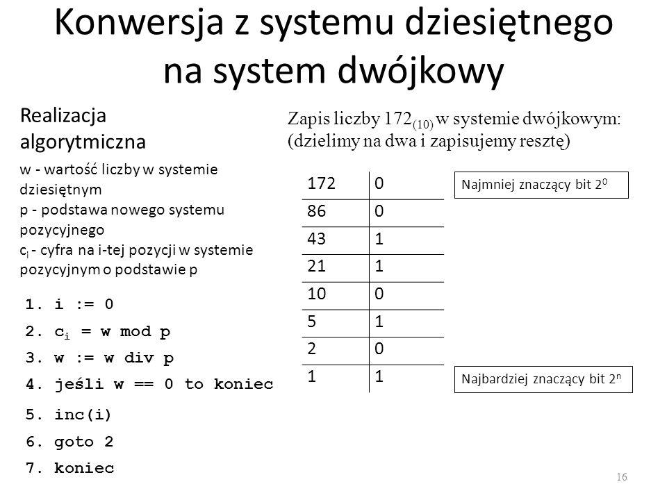 Konwersja z systemu dziesiętnego na system dwójkowy 16 Zapis liczby 172 (10) w systemie dwójkowym: (dzielimy na dwa i zapisujemy resztę) 1720 860 431 211 100 51 20 11 Najmniej znaczący bit 2 0 Najbardziej znaczący bit 2 n Realizacja algorytmiczna w - wartość liczby w systemie dziesiętnym p - podstawa nowego systemu pozycyjnego c i - cyfra na i-tej pozycji w systemie pozycyjnym o podstawie p 1.