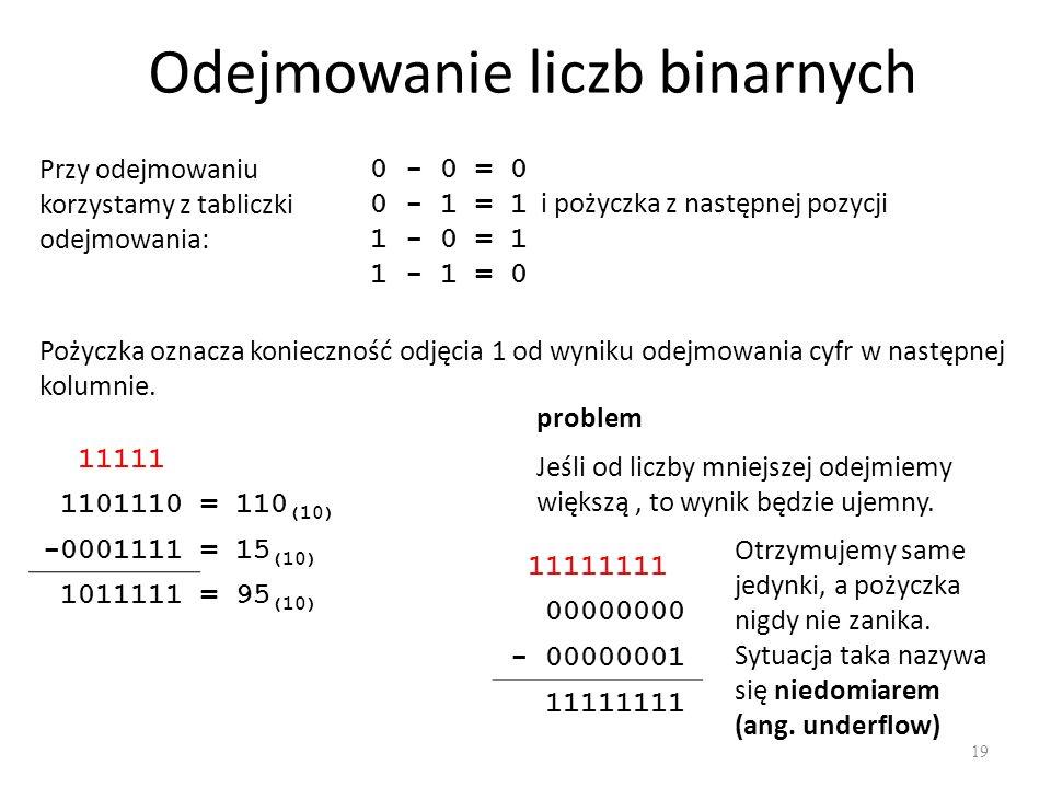 Odejmowanie liczb binarnych 19 Przy odejmowaniu korzystamy z tabliczki odejmowania: 0 - 0 = 0 0 - 1 = 1 i pożyczka z następnej pozycji 1 - 0 = 1 1 - 1 = 0 Pożyczka oznacza konieczność odjęcia 1 od wyniku odejmowania cyfr w następnej kolumnie.