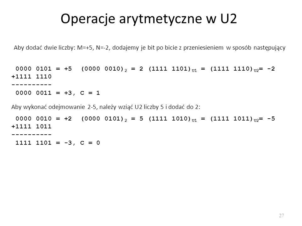 Operacje arytmetyczne w U2 27 Aby dodać dwie liczby: M=+5, N=-2, dodajemy je bit po bicie z przeniesieniem w sposób następujący 0000 0101 = +5 (0000 0010) 2 = 2 (1111 1101) U1 = (1111 1110) U2 = -2 +1111 1110 ---------- 0000 0011 = +3, C = 1 Aby wykonać odejmowanie 2-5, należy wziąć U2 liczby 5 i dodać do 2: 0000 0010 = +2 (0000 0101) 2 = 5 (1111 1010) U1 = (1111 1011) U2 = -5 +1111 1011 ---------- 1111 1101 = -3, C = 0