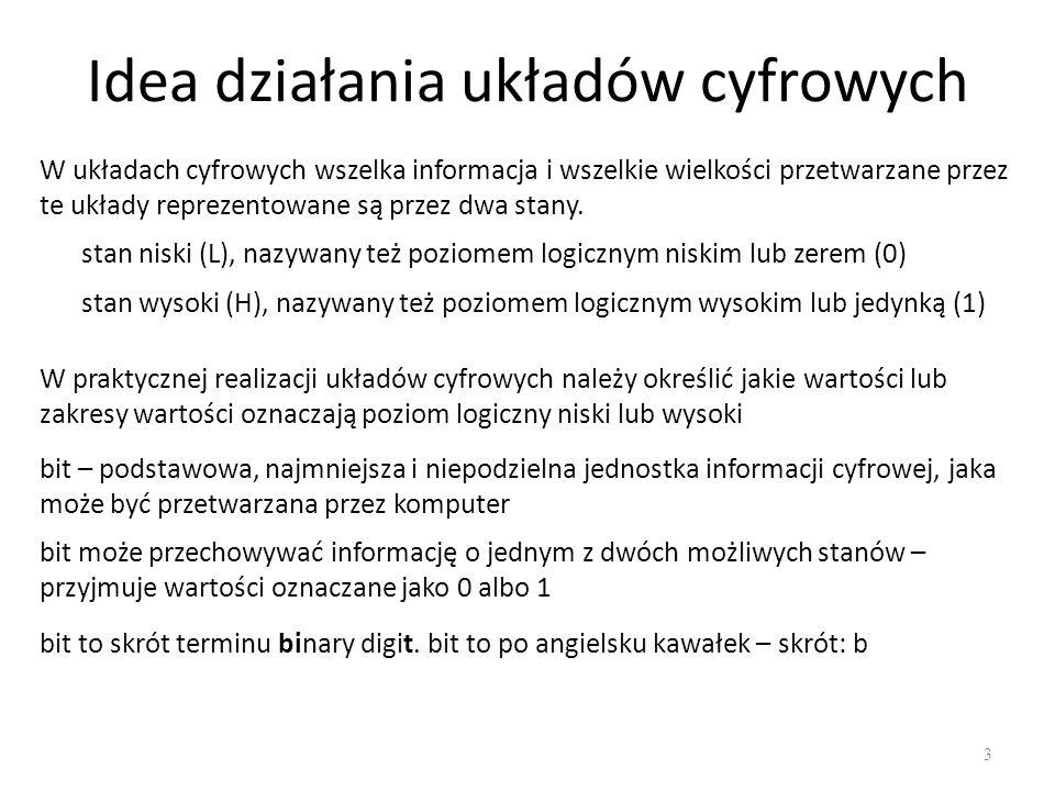 Idea działania układów cyfrowych 3 W układach cyfrowych wszelka informacja i wszelkie wielkości przetwarzane przez te układy reprezentowane są przez d