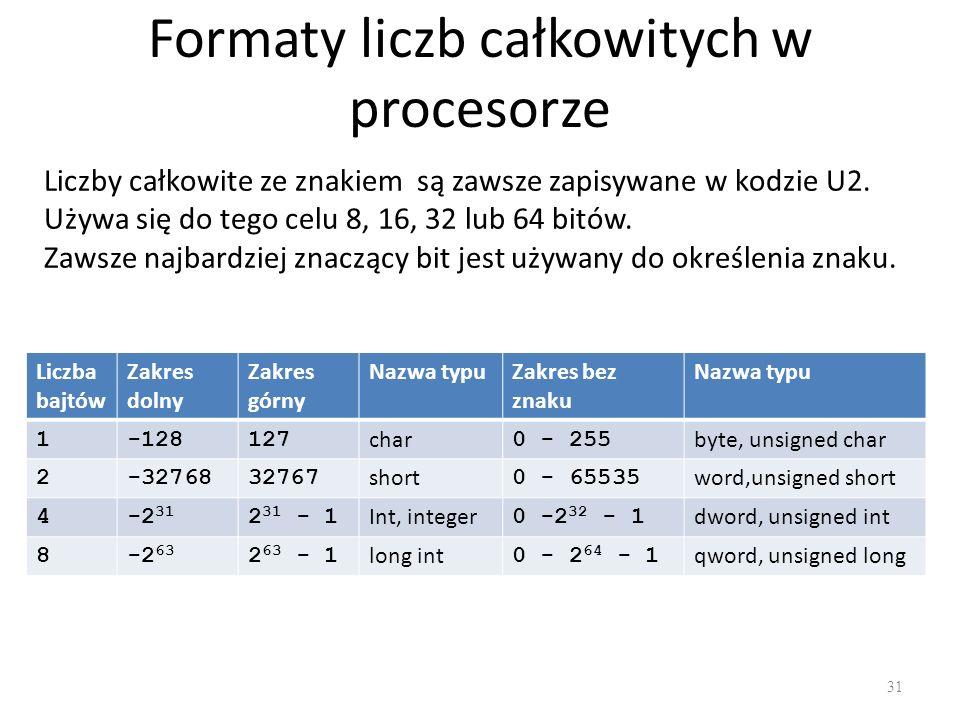 Formaty liczb całkowitych w procesorze 31 Liczby całkowite ze znakiem są zawsze zapisywane w kodzie U2. Używa się do tego celu 8, 16, 32 lub 64 bitów.
