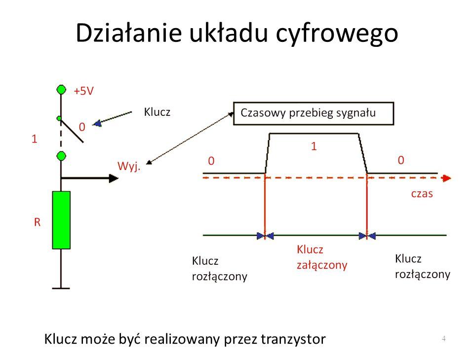 Działanie układu cyfrowego 4 Klucz może być realizowany przez tranzystor
